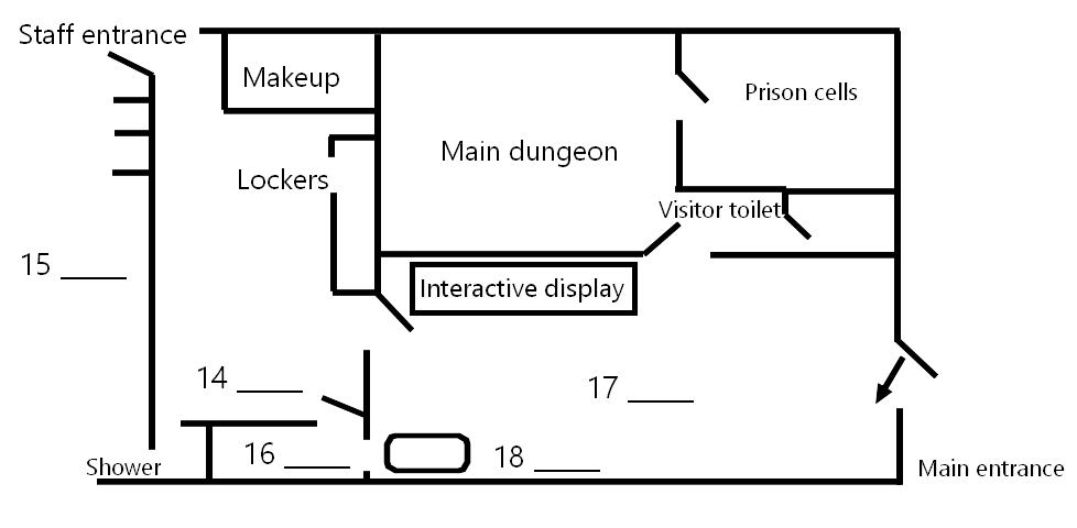 IELTS Map